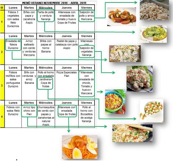 Consejo Escolar] El SAE presentó el menú de verano para los ...