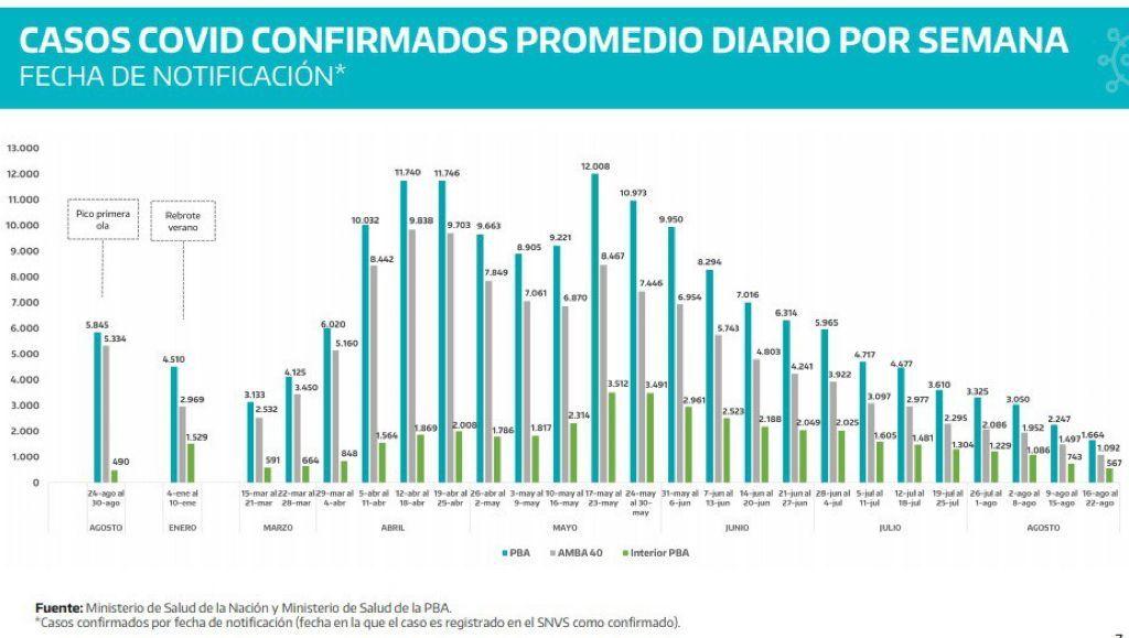 [Covid_19] Seis municipios por primera vez sin casos positivos desde el inicio de la pandemia
